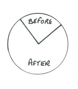22:3:17 circles 1