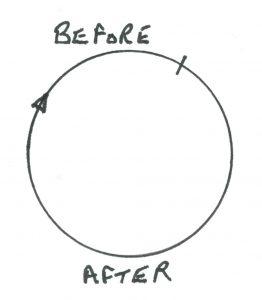 22:3:17 circles